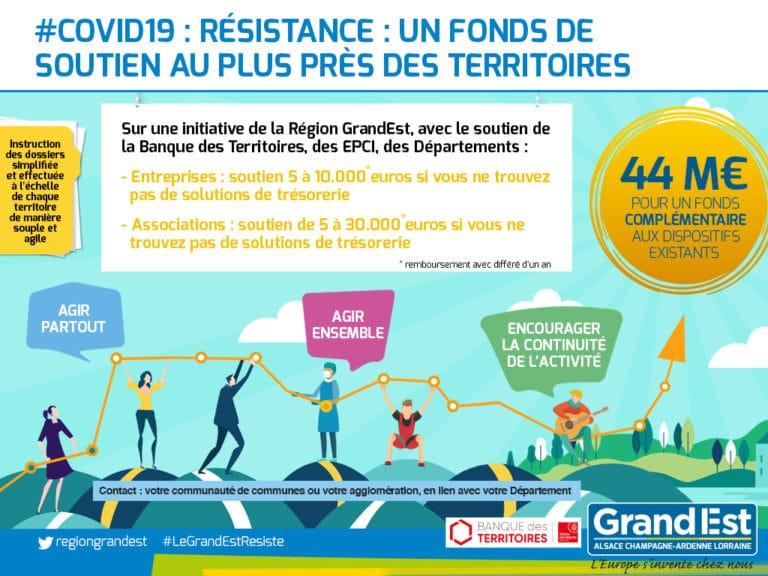 Fonds Résistance